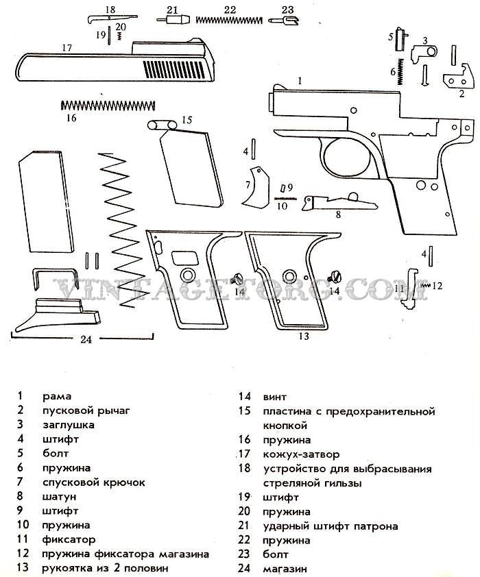 Пистолет Reck G 5 составные части
