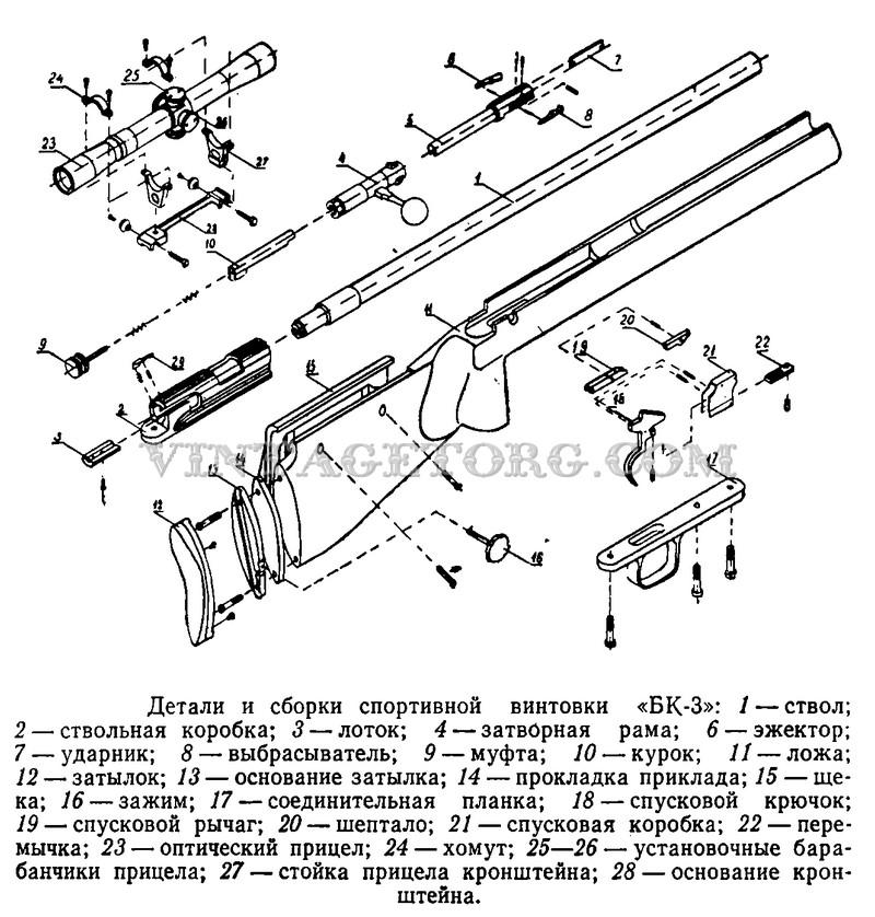 Спортивная винтовка БК-3 устройство