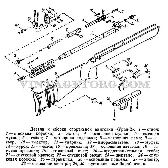 Винтовка Урал-2 устройство