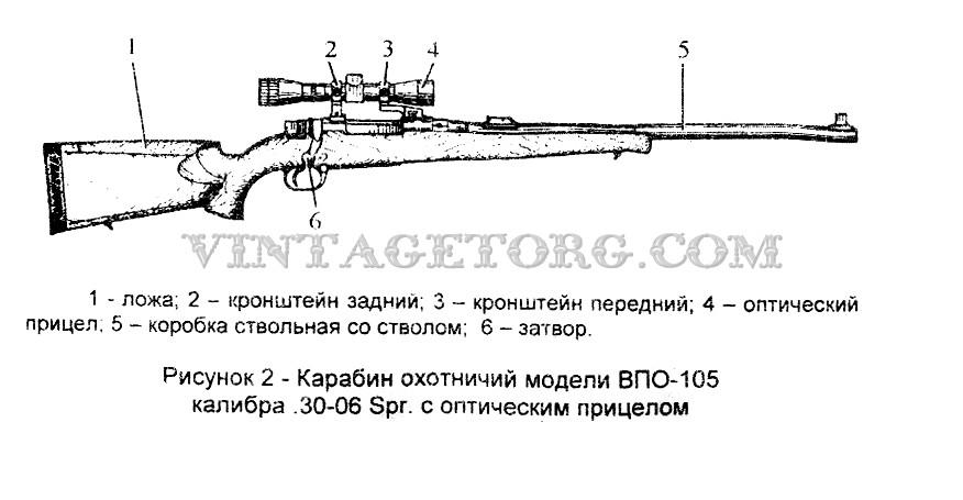 Карабин охотничий ВПО-105 рисунок 2