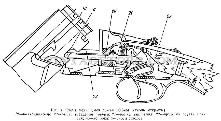 Ружья охотничьи ТОЗ 34 рисунок 5