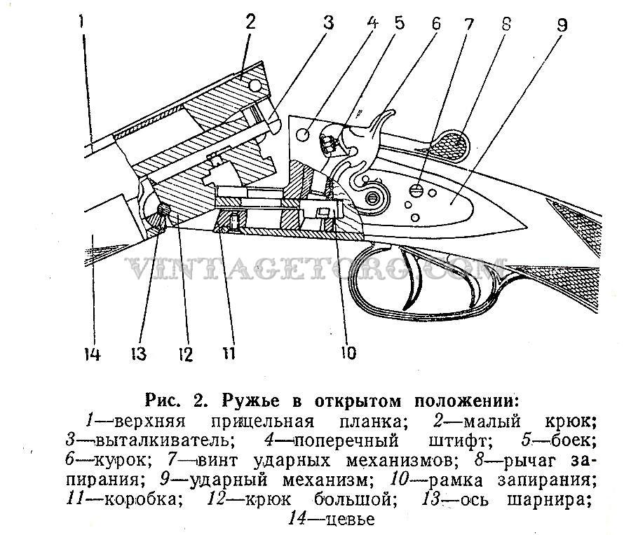 Охотничье ружье ТОЗ 63 рисунок 2